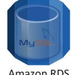 Amazon-RDS-MySQL