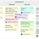board-redmine-agile