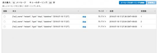 SQS_Management_Console