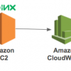 AWS CloudWatch LogsエージェントでAmazon EC2上のNginxのaccess.log , error.log , php-fpm error.log , Linuxのmessages , secureログを収集する