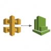 API GatewayのアクセスログをCloudWatchに記録する