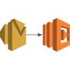 Amazon SES(Simple Email Service)でメール受信時のアクションでLambdaを実行して渡されるデータを見てみる