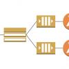 AWS LambdaのSQSへの自前ポーリングをやめてSQSイベントソーストリガーに変更した