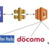 Microsoft TeamsのOutgoing Webhooksを使ってAWS Lambda(Python), Amazon API Gatewayとbot
