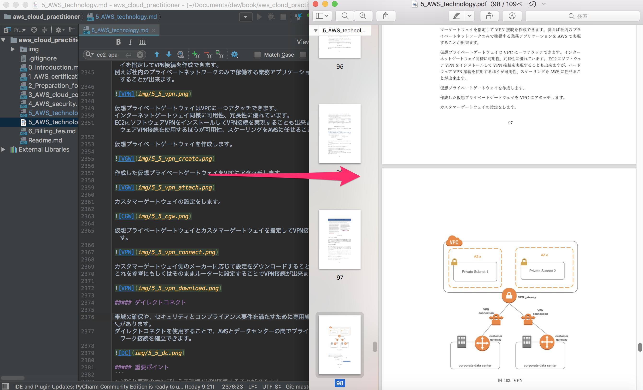 linux pdf jpeg 変換